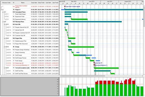 C# Gantt Control  Net Gantt Chart Control  Varchart Xgantt