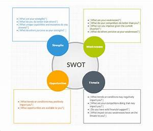 swot analysis template 47 free word excel pdf ppt With swot analysis ppt template free download