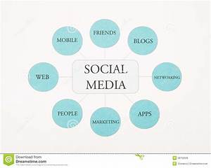 Social Media Business Concept Flow Chart Photography  Blue