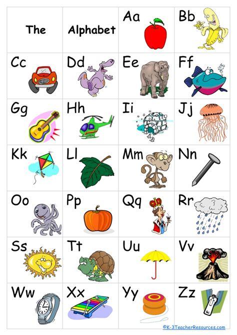 simple alphabet chart 446 | alphabet chart cs slideshare 090401233924 phpapp02 thumbnail 4