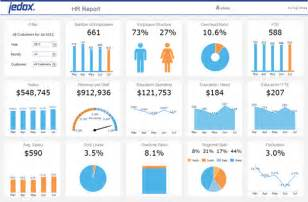 Excel Template Project Tracker Excel Templates Hr Dashboard Pictures To Pin On Pinsdaddy