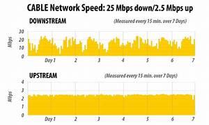 Adsl  Cable Vs Adsl 2