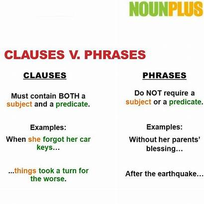 Phrases Grammar English Between Sentence Definition Clause