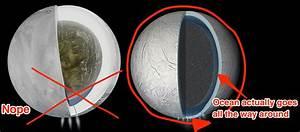 Saturn's moon Enceladus contains a global, habitable ocean ...