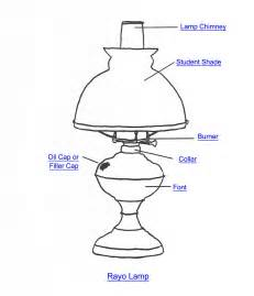 Replacement Glass Shades For Torchiere Floor Lamps by Rayo Lamp Part Index