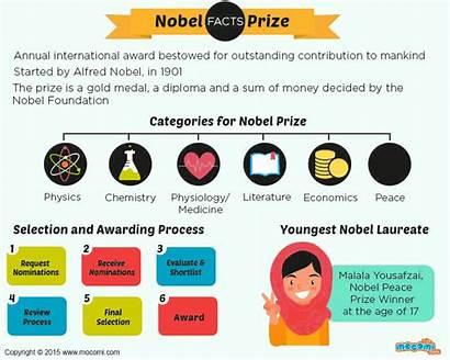 Nobel Winner Peace Education Globaled Teachers Research