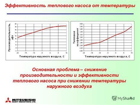 Расчёт тепловых потерь трубопроводов — системы Отопления