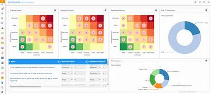 Risk Dashboard Dashboards Reporting Governance Cura Compliance