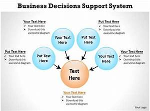 Business Decisions Support System Powerpoint Diagram