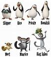 The Penguins of Madagascar   Sam Ben's Blog