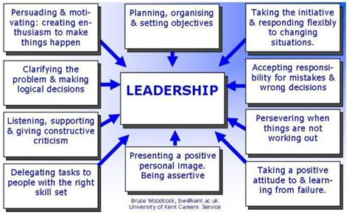 chapter  leadership kyle shulfer leadership