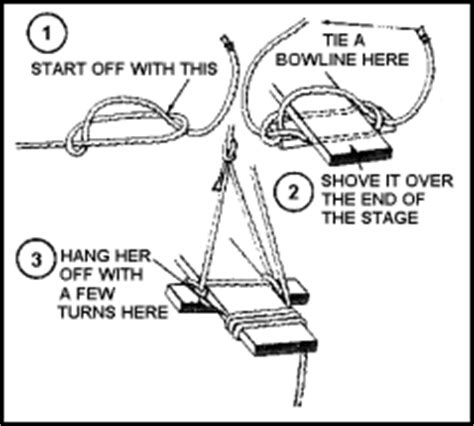 Boatswain S Chair Uses by Types Of Knots Bends And Hitches Used At Sea