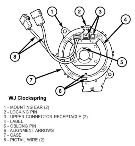wtf steering wheel lock  horn problem jeepforumcom
