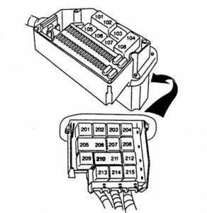 1997 Volvo 850 Fuse Box Diagram : volvo 850 1996 1997 fuse box diagram auto genius ~ A.2002-acura-tl-radio.info Haus und Dekorationen