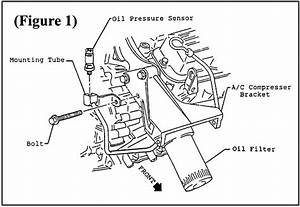 Volvo D13 Engine Oil Diagram Caterpillar C12 Engine