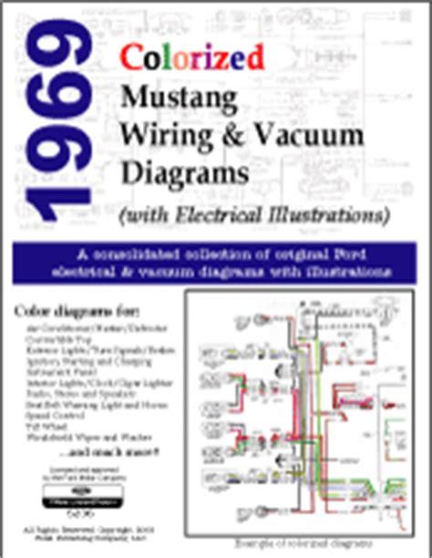 Mustang Wiring Diagram Schematic