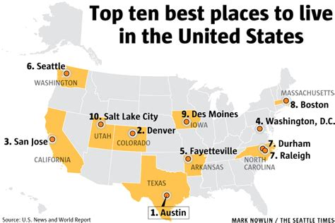 seattle     ranking   places