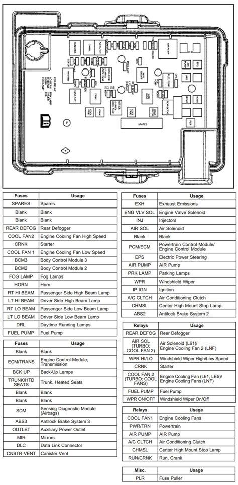Chevy Cobalt Radio Wiring Diagram by 2010 Chevy Cobalt 2 Best Site Wiring Harness