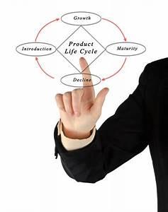 Diagram Of Financial Success  U2014 Stock Photo  U00a9 Vaeenma  15660171