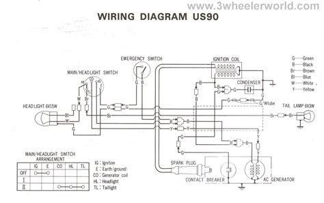 Baja 50 Wiring Diagram Schematic by Wiring Diagram For Polaris Scrambler 90 Polaris