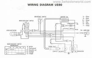 Polaris Scrambler 50 Wiring Diagram
