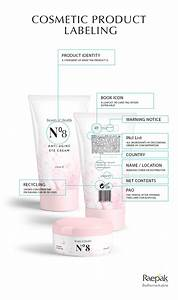 product labelling eu cosmetic safety regulation guide With cosmetic label manufacturers