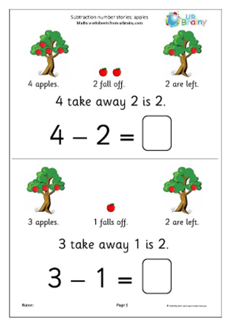 subtraction number stories apples subtraction maths