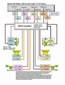 E90 Hifi Wiring Diagram