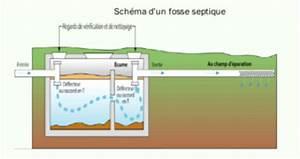 Fosse Septique Beton Ancienne : schema installation fosse septique toutes eaux id es de ~ Premium-room.com Idées de Décoration