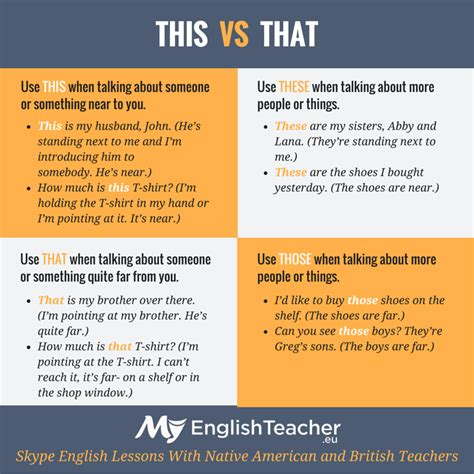 When To Use This (these) And That (those) In English!  Myenglishteachereu Forum