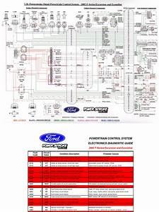 7 3l Powerstroke Powertrain System Pdf