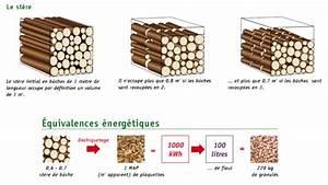 Poids D Une Stère De Bois : bois de chauffage ~ Carolinahurricanesstore.com Idées de Décoration