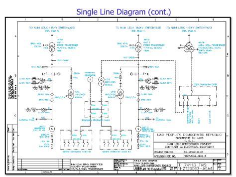 Wiring Diagram Line by Step1 Single Line Diagram