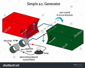 Illustration Simple Ac Generator Stock Illustration