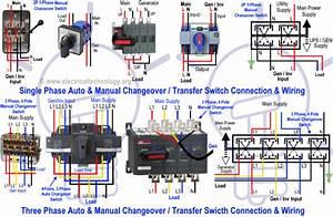 How To Wire Auto  U0026 Manual Changeover  U0026 Transfer Switch