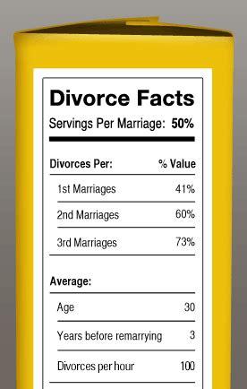 the speaker bureau 32 shocking divorce statistics mckinley irvin