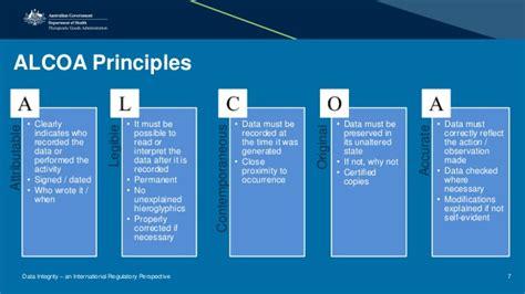 Presentation: Data Integrity – an international regulatory ...