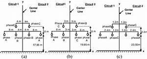 Conductor Arrangements For 230 Kv Overhead Double Circuit