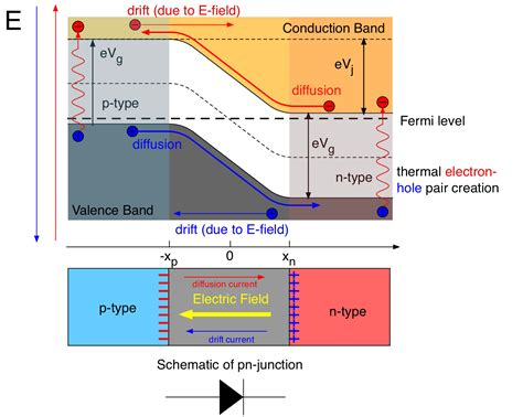 file semiconductor band structure lots of bands png silicon p n junction quantumwise 0 1 1 documentation