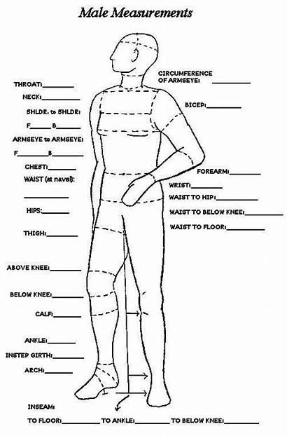 Measurements Measurement Chart Male Sewing Measuring Mens