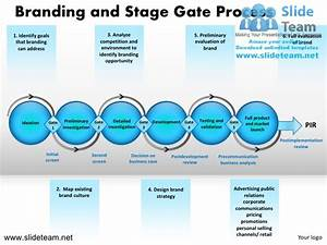 branding and stage gate process powerpoint ppt templates With brand development process template