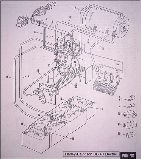 Harley Davidson Electric Wiring Diagram by 1969 Harley Davidson 69de Wiring Diagram