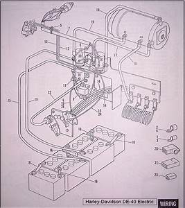 1994 Harley Ignition Switch Wiring Diagram Coil Wiring