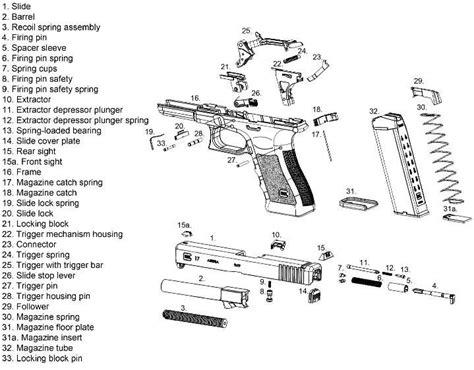 Glock 19 Part Diagram by Glock Diagram Gun Diagrams And Parts Glock