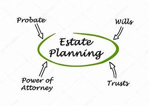 Diagram Of Estate Planning  U2014 Stock Photo  U00a9 Vaeenma  89193360