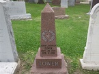 File:John Tower Centograph, Austin, TX IMG 2150.JPG ...
