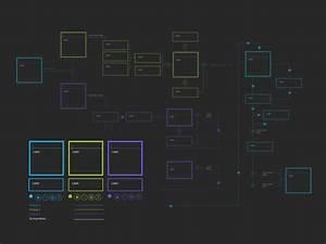 User Flow Diagram Template Sketch Freebie