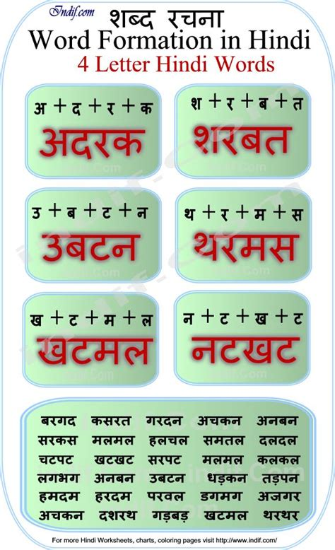 learn  read  letter hindi words lesson