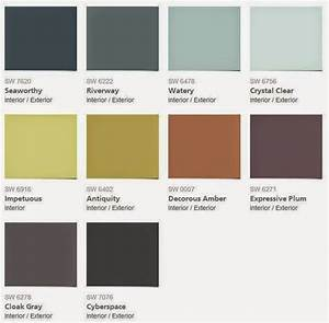 2015 Color Forecast - Sherwin Williams - Evolution of Style