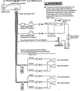 Kenwood Dnx7100 Wiring Diagram by Solved Kenwood Krc140 Wiring Diagram Installation Fixya
